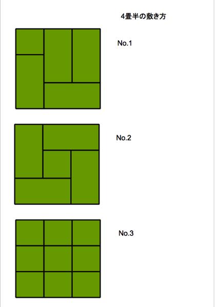 和室4畳半の畳の敷き方
