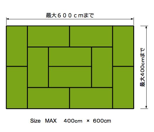 和室12帖の畳の敷き方